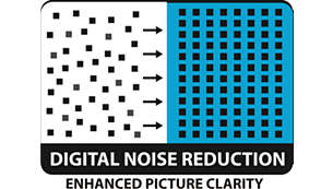 Noise reduction for a clear picture during weak signal