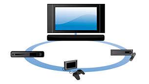С легкостью подключайте устройства для расширения впечатлений от ТВ