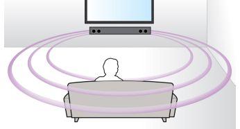 Sunet Virtual Surround pentru o experienta cinematografica realista