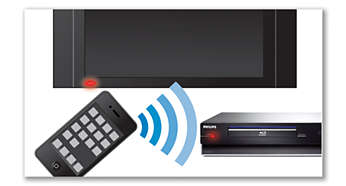 Verander uw smartphone in een afstandsbediening voor Philips AV-producten