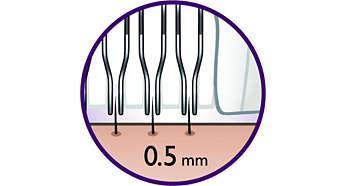 Este sistema de depilação remove pêlos com 0,5mm de comprimento