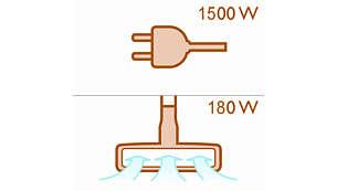 1500Watt motor generating 180Watt max. suction power