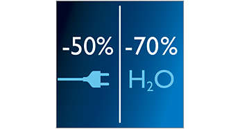 Bespaar tot 50% energie. Bespaar tot 70% water***