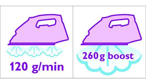 Schnelles Bügeln: bis zu 6Bar Dampfdruck, 120g/m Dampfleistung