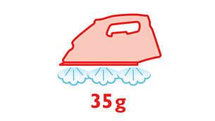 Continue stoomproductie tot 35 g/min