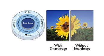 SmartImage optimised for ease of use