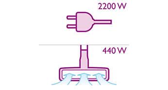 Motor van 2200 watt genereert een maximale zuigkracht van 440 watt