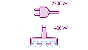 2200Вт, максимальная мощность всасывания 400Вт