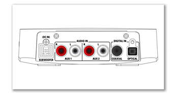 Conecta dispositivos AV con varias conexiones de audio