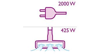 Der 2000-Watt-Motor mit einer maximalen Saugkraft von 425Watt