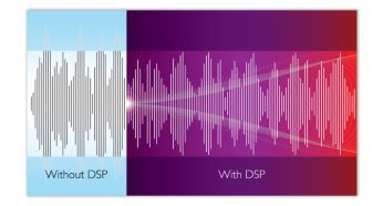 Procesamiento digital del sonido para disfrutar de la música real y sin distorsiones