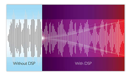 Digitale geluidsverwerking voor levensechte muziek zonder storingen