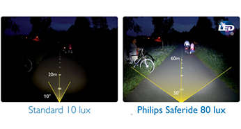 Motorcycle performance: up to 60 metres road illumination