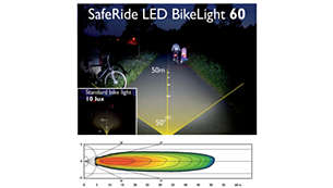 Motorcycle performance: up to 50 metres road illumination