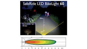 Απόδοση σε μοτοσικλέτα: φωτισμός του δρόμου έως και 50 μέτρα