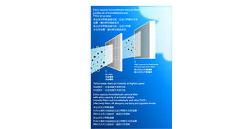 配備特大容量除甲醛濾網