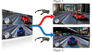 Mode de jeu plein écran deux joueurs exclusif pour jeux 2D