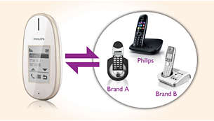 Kompatibel med i stort sett alla sladdlösa DECT-telefoner