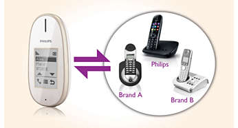 Compatible with virtually all DECT cordless phones