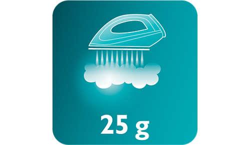 Konstant damp på op til 25 g/min fjerner effektivt folder