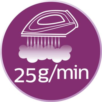 Continuous steam up to 25 g/m for good crease removal