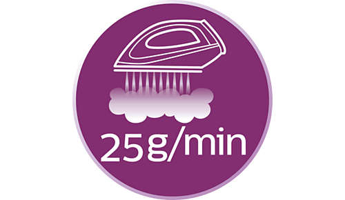 Continuous steam up to 25g/m for efficient crease removal