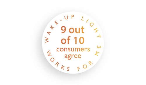 92% av brukerne er enige i at det er lettere å stå opp