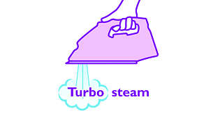Turbo steam releases continuous steam at the maximum rate