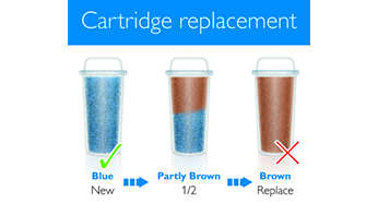 Replace cartridge when the colour has changed