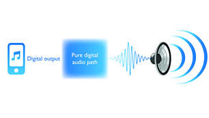 Pure digital processing for pure signal through audio chain