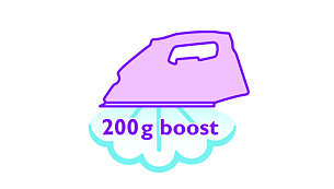 200 克強力蒸氣輕鬆擺平頑強皺摺
