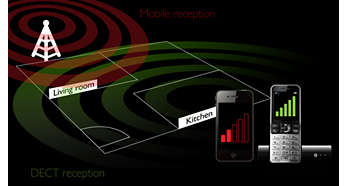 Des appels mobiles d'excellente qualité, même dans les zones où la réception mobile est mauvaise.