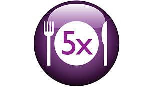 超大的 1.2 公斤烹調容量可讓您烹煮更多美味佳餚