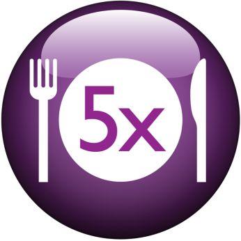 Công suất nấu lớn 1,2kg cho các bữa ăn ngon tuyệt vời hơn