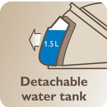 1,5 л подвижен воден резервоар, до 2 часа гладене