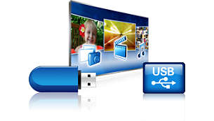 USB for multimedia playback