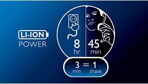 充電 8 小時即可提供 45 分鐘以上的刮鬍時間