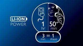 Více než 50minut holení, 1hodina nabíjení