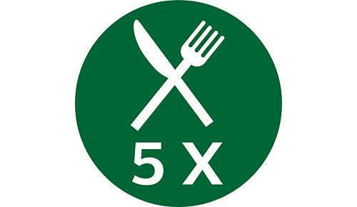 Upp till 5 portioner på en gång