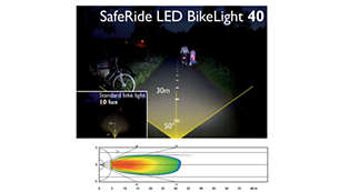 High performance: see up to 30 metres