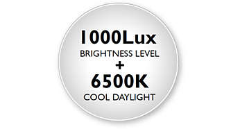 科學化的光線設定為眼睛提供最大保護