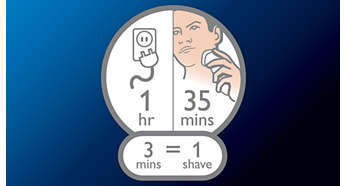 35+ shaving minutes, 1-hour charge