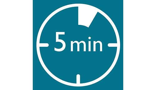 Tratamiento de solo 5 minutos, dos veces a la semana