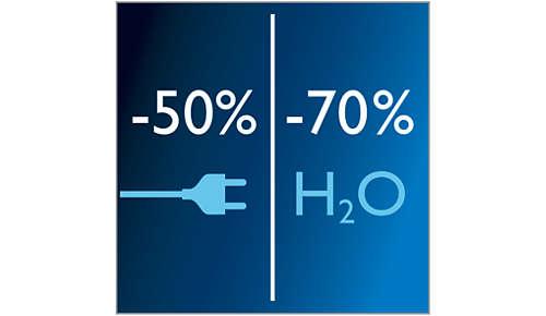 Économisez jusqu'à 50% d'énergie. Économisez jusqu'à 70% d'eau.*