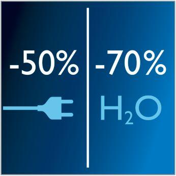 Экономит до 50% электроэнергии и до 70% воды*