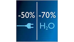 Sparen Sie bis zu 50% Energie. Sparen Sie bis zu 70% Wasser*