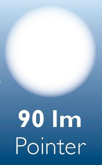 Luce mirata: 90 lumen