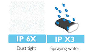 Splashproof plastic housing: IP63