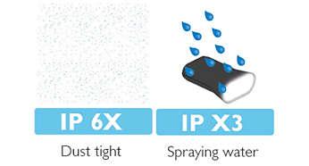 Spritzwasserdichtes Kunststoffgehäuse: IP63