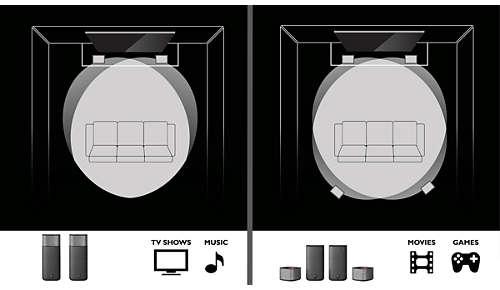 Surroundljud på begäran – löstagbara trådlösa surroundhögtalare
